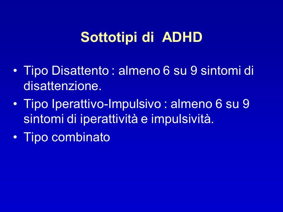 Sottotipi di ADHD Tipo Disattento : almeno 6 su 9 sintomi di disattenzione. Tipo Iperattivo-Impulsivo : almeno 6 su 9 sintomi di iperattività e impuls