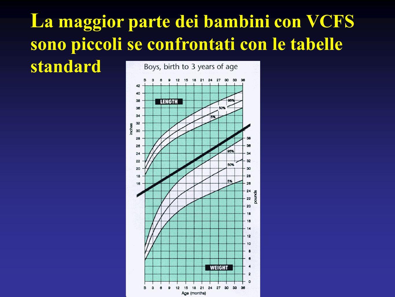 L a maggior parte dei bambini con VCFS sono piccoli se confrontati con le tabelle standard
