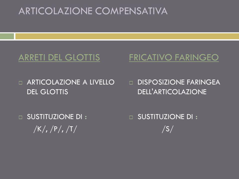 ARTICOLAZIONE COMPENSATIVA ARRETI DEL GLOTTIS ARTICOLAZIONE A LIVELLO DEL GLOTTIS SUSTITUZIONE DI : /K/, /P/, /T/ FRICATIVO FARINGEO DISPOSIZIONE FARINGEA DELL ARTICOLAZIONE SUSTITUZIONE DI : /S/