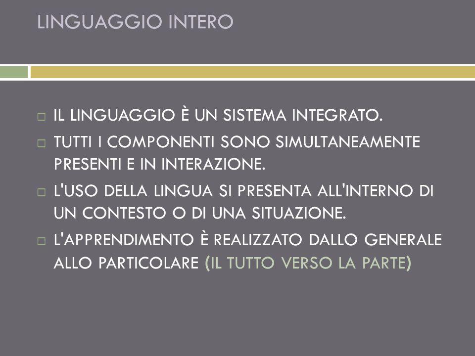LINGUAGGIO INTERO IL LINGUAGGIO È UN SISTEMA INTEGRATO. TUTTI I COMPONENTI SONO SIMULTANEAMENTE PRESENTI E IN INTERAZIONE. L'USO DELLA LINGUA SI PRESE