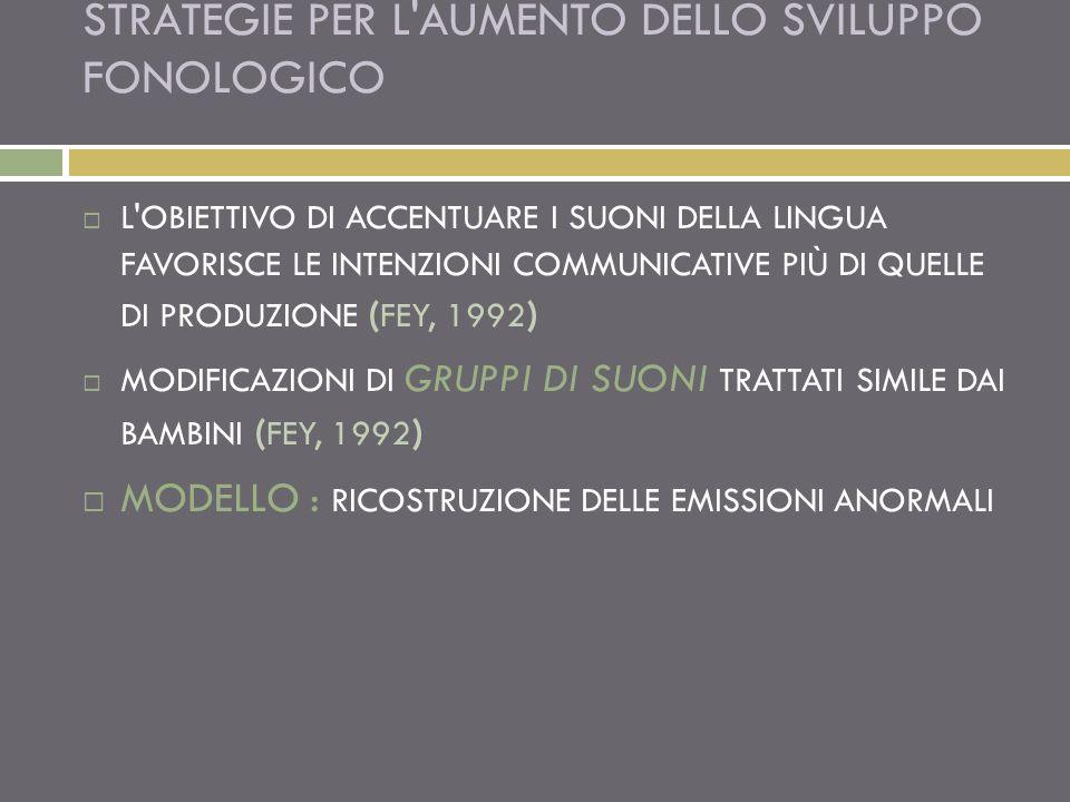 STRATEGIE PER L AUMENTO DELLO SVILUPPO FONOLOGICO L OBIETTIVO DI ACCENTUARE I SUONI DELLA LINGUA FAVORISCE LE INTENZIONI COMMUNICATIVE PIÙ DI QUELLE DI PRODUZIONE ( FEY, 1992 ) MODIFICAZIONI DI GRUPPI DI SUONI TRATTATI SIMILE DAI BAMBINI ( FEY, 1992 ) MODELLO : RICOSTRUZIONE DELLE EMISSIONI ANORMALI