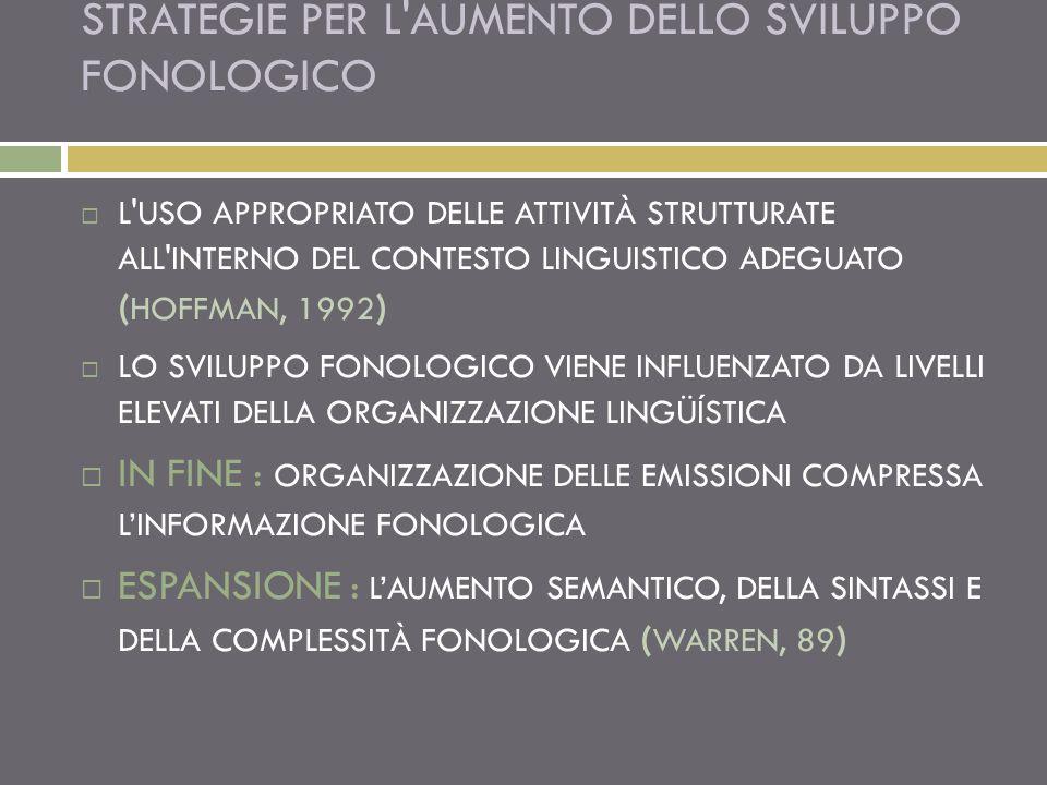 STRATEGIE PER L AUMENTO DELLO SVILUPPO FONOLOGICO L USO APPROPRIATO DELLE ATTIVITÀ STRUTTURATE ALL INTERNO DEL CONTESTO LINGUISTICO ADEGUATO ( HOFFMAN, 1992 ) LO SVILUPPO FONOLOGICO VIENE INFLUENZATO DA LIVELLI ELEVATI DELLA ORGANIZZAZIONE LINGÜÍSTICA IN FINE : ORGANIZZAZIONE DELLE EMISSIONI COMPRESSA LINFORMAZIONE FONOLOGICA ESPANSIONE : LAUMENTO SEMANTICO, DELLA SINTASSI E DELLA COMPLESSITÀ FONOLOGICA ( WARREN, 89 )