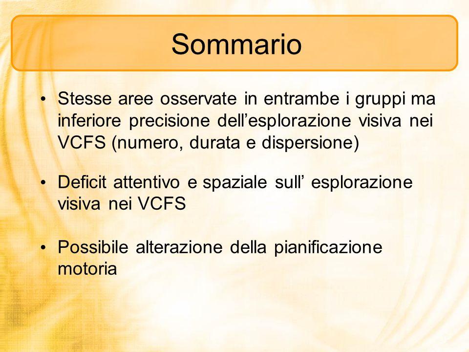 Sommario Stesse aree osservate in entrambe i gruppi ma inferiore precisione dellesplorazione visiva nei VCFS (numero, durata e dispersione) Deficit at