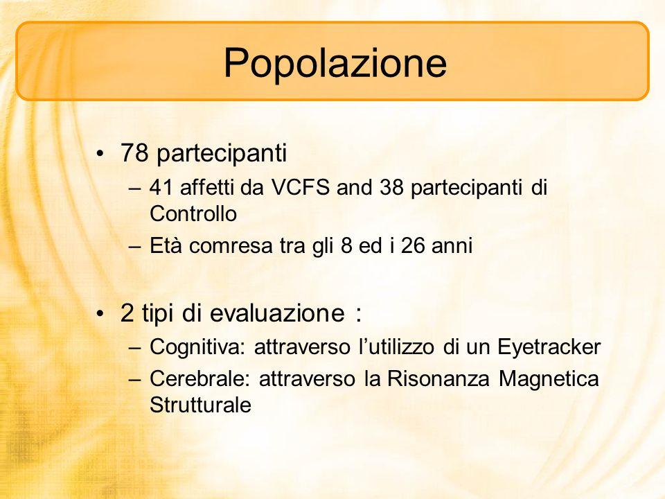 Popolazione 78 partecipanti –41 affetti da VCFS and 38 partecipanti di Controllo –Età comresa tra gli 8 ed i 26 anni 2 tipi di evaluazione : –Cognitiv