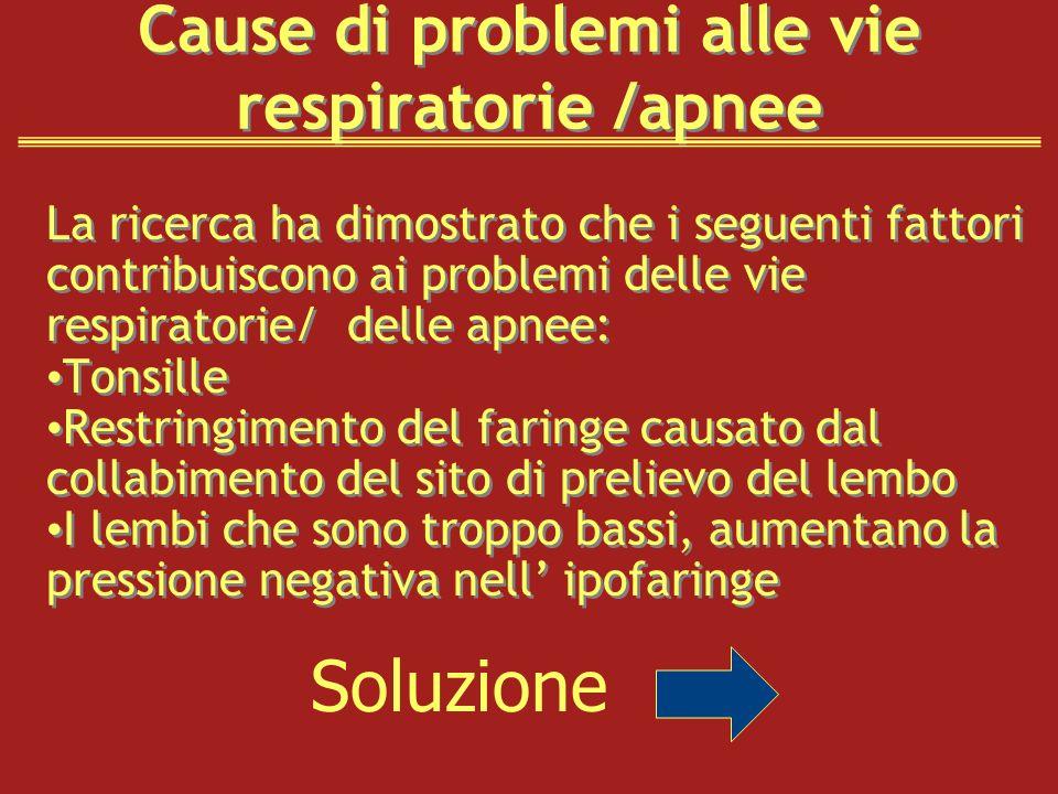 Cause di problemi alle vie respiratorie /apnee La ricerca ha dimostrato che i seguenti fattori contribuiscono ai problemi delle vie respiratorie/ dell