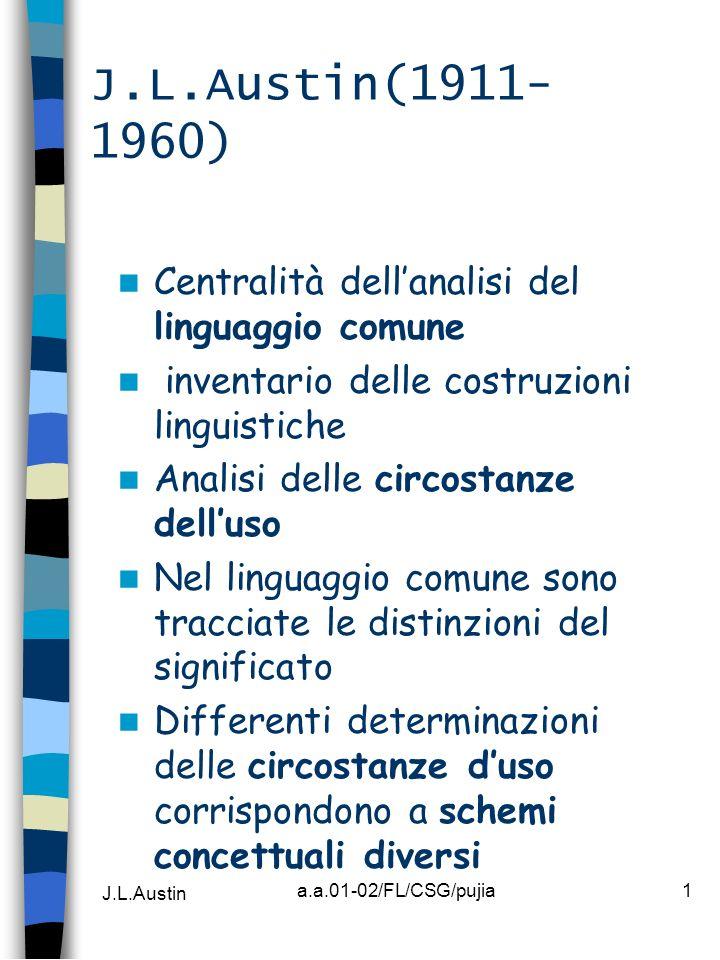 J.L.Austin a.a.01-02/FL/CSG/pujia1 J.L.Austin(1911- 1960) Centralità dellanalisi del linguaggio comune inventario delle costruzioni linguistiche Anali