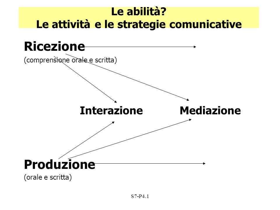 Le abilità? Le attività e le strategie comunicative Ricezione (comprensione orale e scritta) Interazione Mediazione Produzione (orale e scritta)