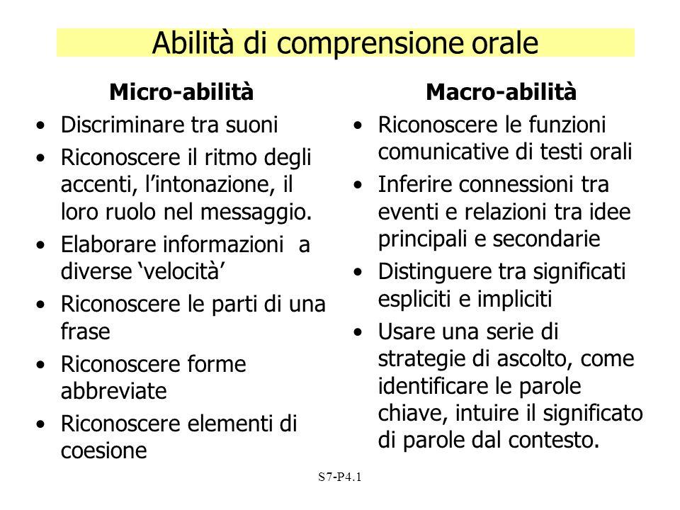 S7-P4.1 Abilità di comprensione orale Micro-abilità Discriminare tra suoni Riconoscere il ritmo degli accenti, lintonazione, il loro ruolo nel messagg