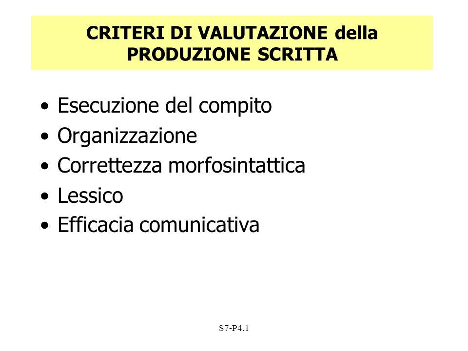 S7-P4.1 CRITERI DI VALUTAZIONE della PRODUZIONE SCRITTA Esecuzione del compito Organizzazione Correttezza morfosintattica Lessico Efficacia comunicati