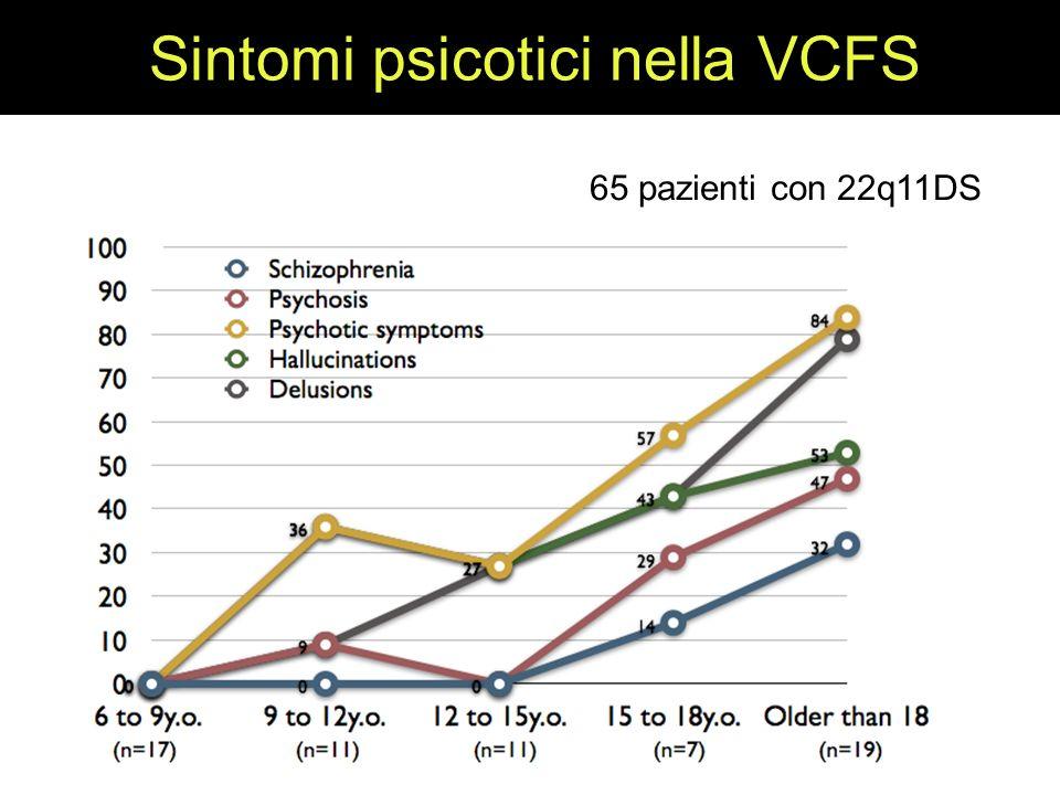 Sintomi psicotici nella VCFS 65 pazienti con 22q11DS