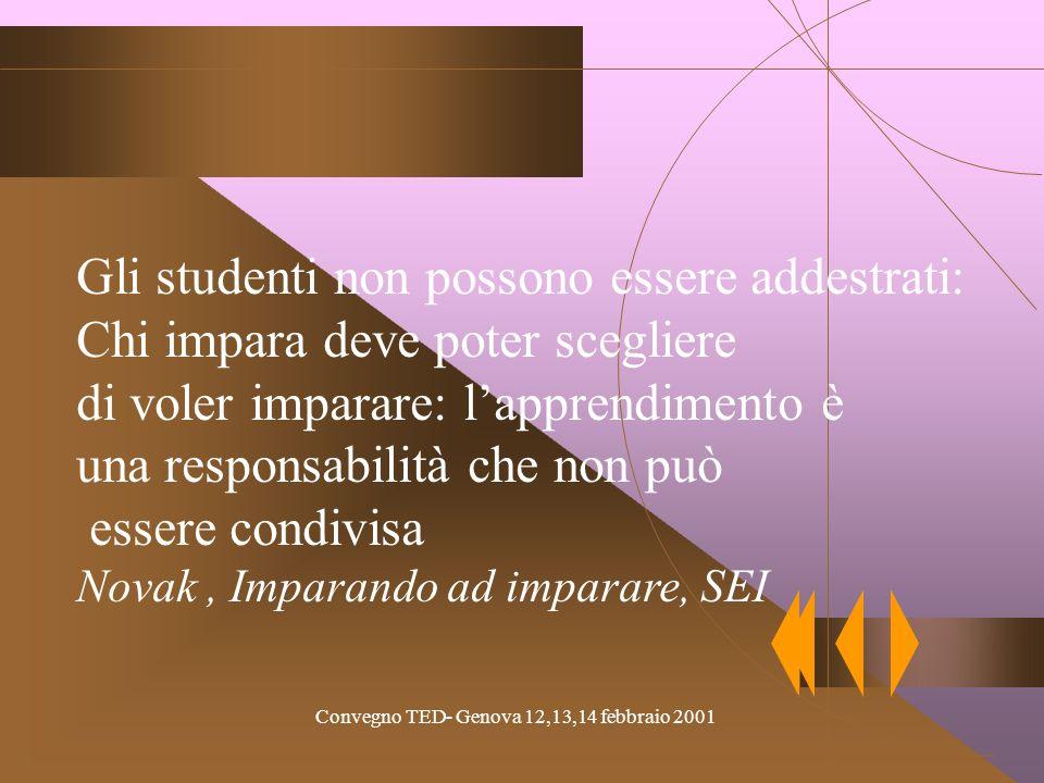 Convegno TED- Genova 12,13,14 febbraio 2001 Quando lapprendimento diventa significativo? Come si fa a scoprire se lalunno ha imparato?