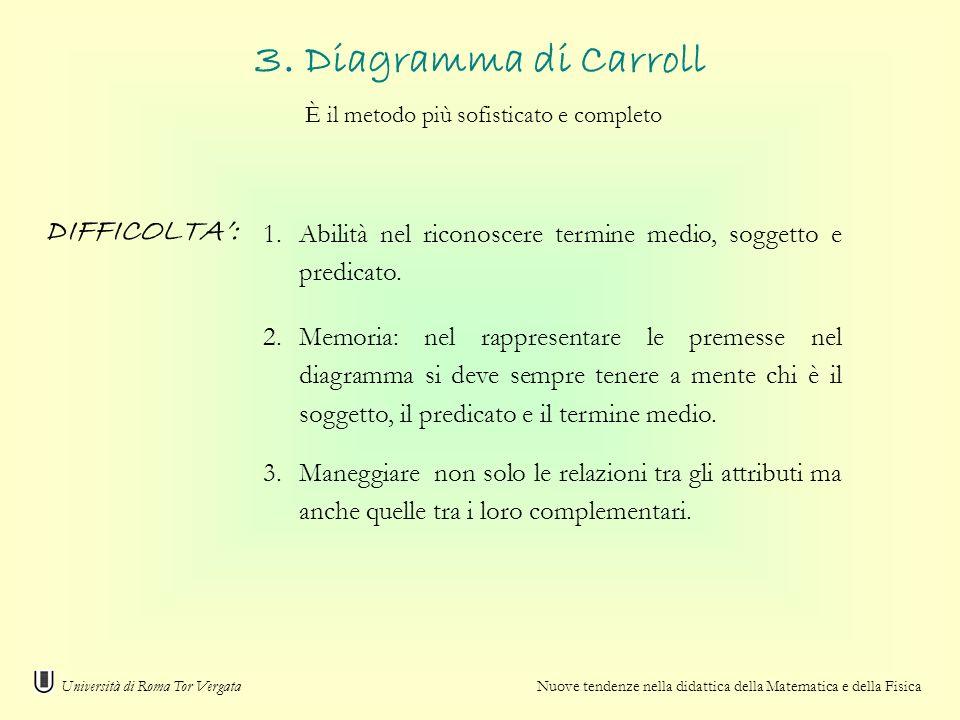Università di Roma Tor Vergata Nuove tendenze nella didattica della Matematica e della Fisica 3. Diagramma di Carroll DIFFICOLTA: 1.Abilità nel ricono