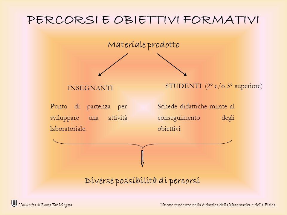 Università di Roma Tor Vergata Nuove tendenze nella didattica della Matematica e della Fisica PERCORSI E OBIETTIVI FORMATIVI Materiale prodotto STUDEN