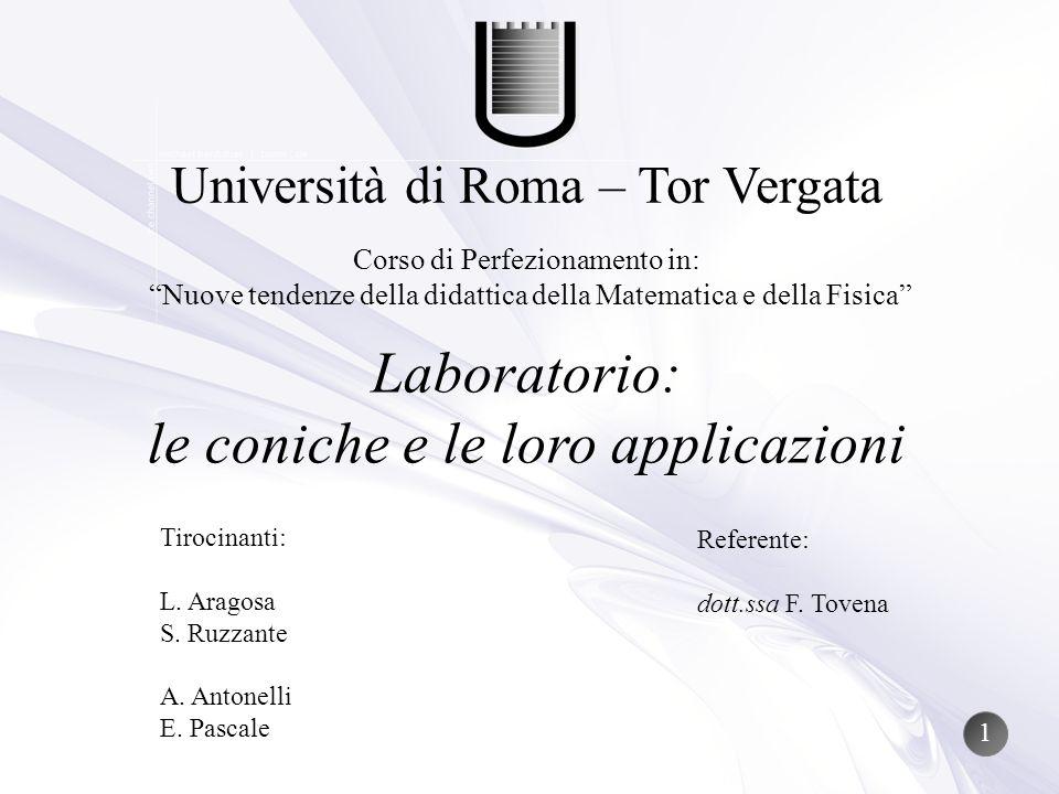 Laboratorio: le coniche e le loro applicazioni Tirocinanti: L. Aragosa S. Ruzzante A. Antonelli E. Pascale Referente: dott.ssa F. Tovena Corso di Perf