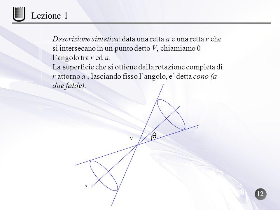 Descrizione sintetica: data una retta a e una retta r che si intersecano in un punto detto V, chiamiamo θ langolo tra r ed a. La superficie che si ott