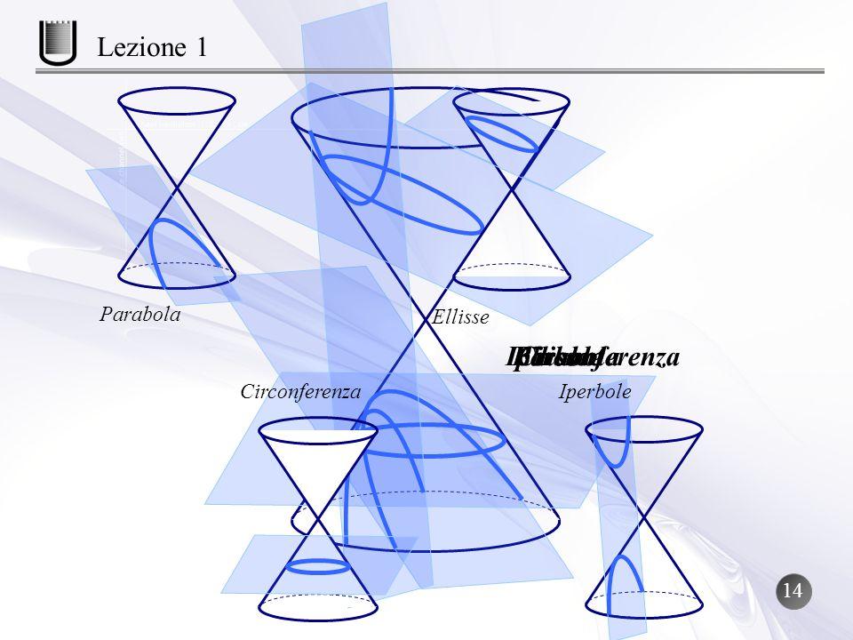 ParabolaEllisseCirconferenzaIperbole Parabola Ellisse CirconferenzaIperbole Lezione 1 14