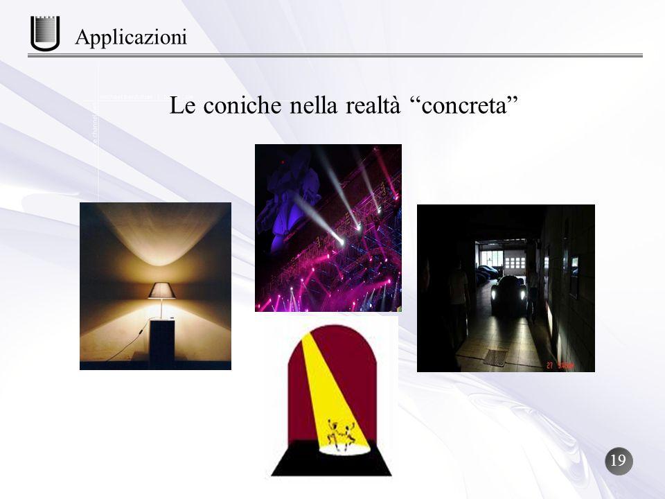Applicazioni Le coniche nella realtà concreta 19
