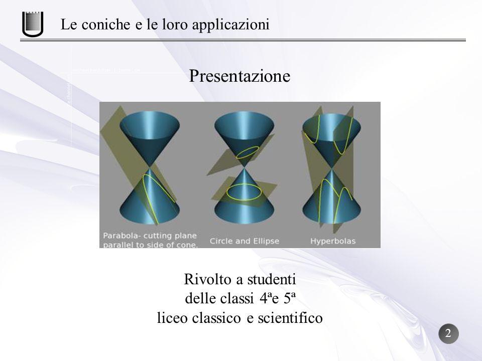 a) Collocare il cono nello spazio ; b) Scegliere un sistema di riferimento arbitrario e comodo; c) Intersecare il cono con piani di diversa inclinazione, studiare i risultati delle intersezioni ripercorrendo lo studio di Apollonio di Perga (III sec.