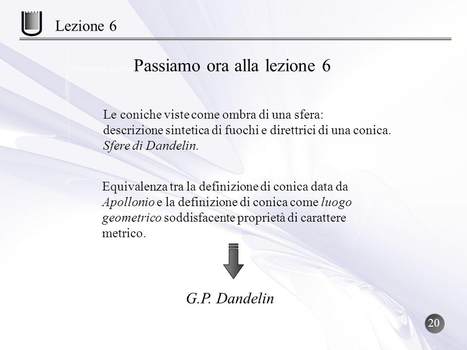 Lezione 6 Passiamo ora alla lezione 6 Le coniche viste come ombra di una sfera: descrizione sintetica di fuochi e direttrici di una conica. Sfere di D