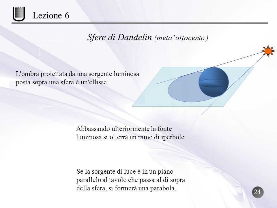 L'ombra proiettata da una sorgente luminosa posta sopra una sfera è un'ellisse. Sfere di Dandelin (meta ottocento ) Se la sorgente di luce è in un pia