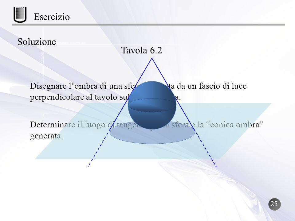 Tavola 6.2 Determinare il luogo di tangenza tra la sfera e la conica ombra generata. Disegnare lombra di una sfera generata da un fascio di luce perpe