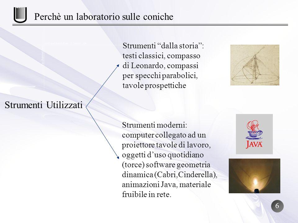 Strumenti dalla storia: testi classici, compasso di Leonardo, compassi per specchi parabolici, tavole prospettiche Strumenti moderni: computer collega