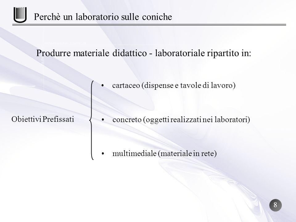 Obiettivi Prefissati Produrre materiale didattico - laboratoriale ripartito in: concreto (oggetti realizzati nei laboratori) multimediale (materiale i