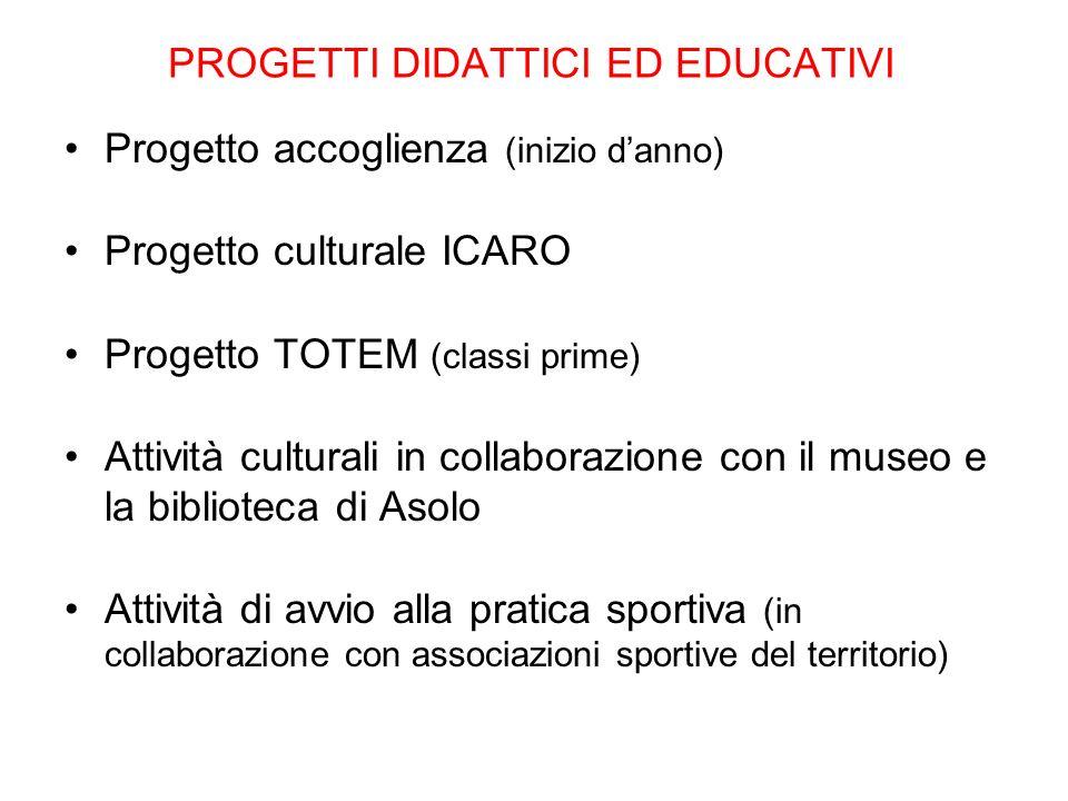 PROGETTI DIDATTICI ED EDUCATIVI Progetto accoglienza (inizio danno) Progetto culturale ICARO Progetto TOTEM (classi prime) Attività culturali in colla