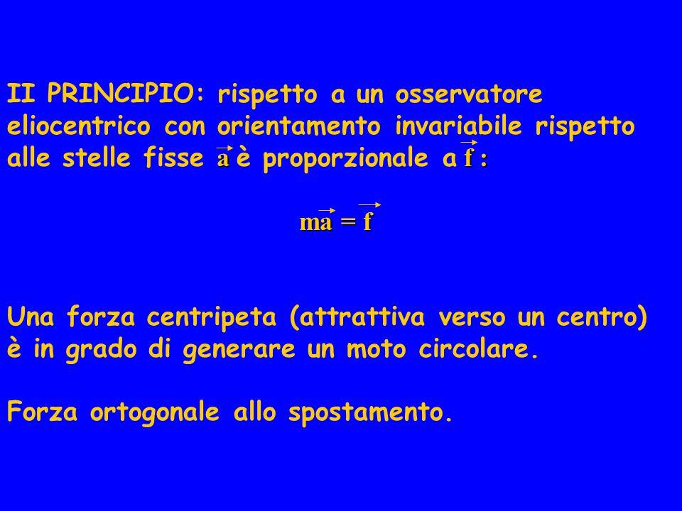 af : II PRINCIPIO: rispetto a un osservatore eliocentrico con orientamento invariabile rispetto alle stelle fisse a è proporzionale a f : ma = f Una f