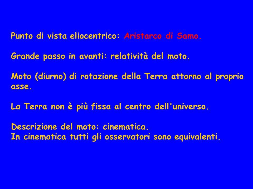 Punto di vista eliocentrico: Aristarco di Samo. Grande passo in avanti: relatività del moto. Moto (diurno) di rotazione della Terra attorno al proprio