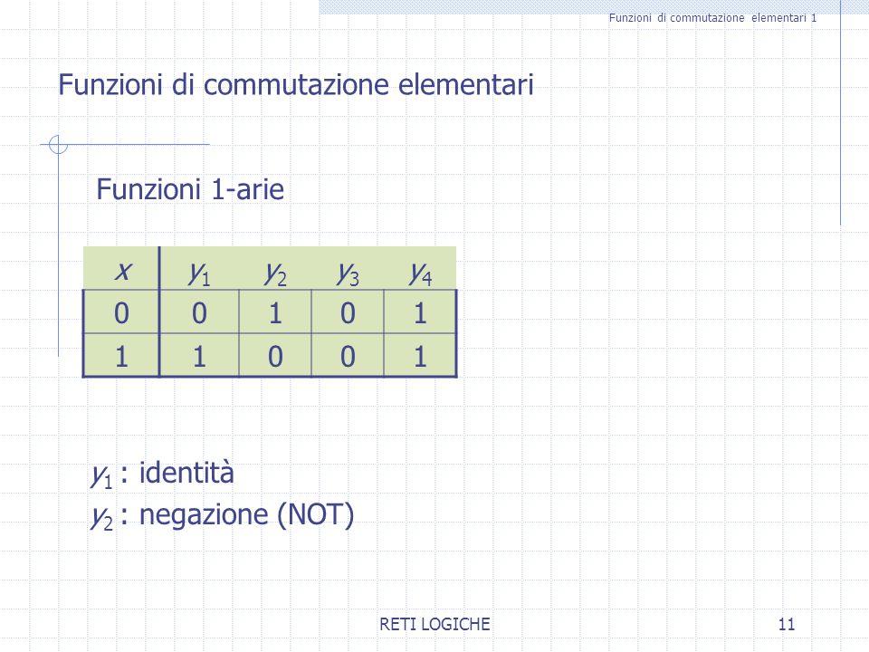 RETI LOGICHE11 Funzioni di commutazione elementari 1 Funzioni 1-arie xy1y1 y2y2 y3y3 y4y4 00101 11001 y 1 : identità y 2 : negazione (NOT) Funzioni di