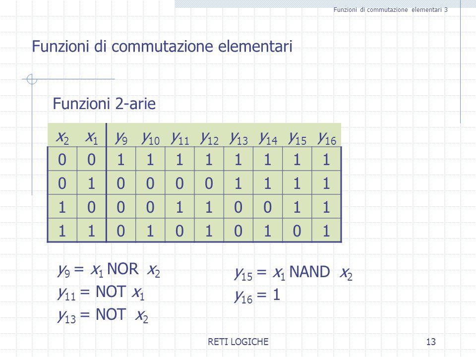 RETI LOGICHE13 Funzioni di commutazione elementari 3 Funzioni 2-arie y 9 = x 1 NOR x 2 y 11 = NOT x 1 y 13 = NOT x 2 y 15 = x 1 NAND x 2 y 16 = 1 x2x2