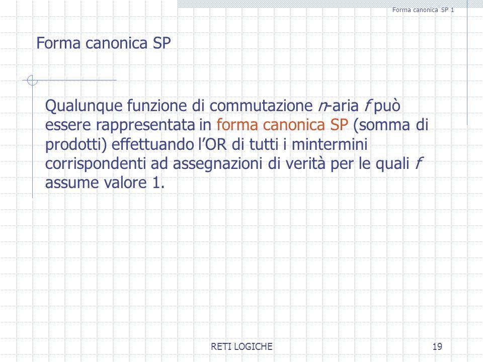 RETI LOGICHE19 Forma canonica SP 1 Qualunque funzione di commutazione n-aria f può essere rappresentata in forma canonica SP (somma di prodotti) effet