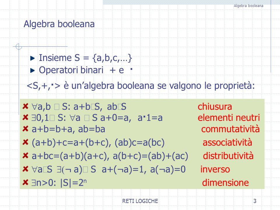 RETI LOGICHE4 Proprietà derivate di unalgebra booleana Gli elementi 0,1 sono unici a+a =a, a · a = a idempotenza a+1=1, a · 0 = 0 a+ab = a, a(a+b)=a assorbimento a+(¬a)b = a+b, a((¬a)+b)=ab Per ogni a S, lelemento ¬a è unico ¬(a+b) = (¬a)(¬b), ¬(ab) = (¬a)+(¬b) De Morgan ¬(¬a) = a involuzione Proprietà derivate di unalgebra booleana