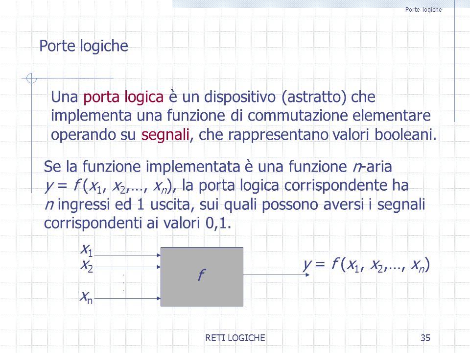 RETI LOGICHE35 Porte logiche Una porta logica è un dispositivo (astratto) che implementa una funzione di commutazione elementare operando su segnali,