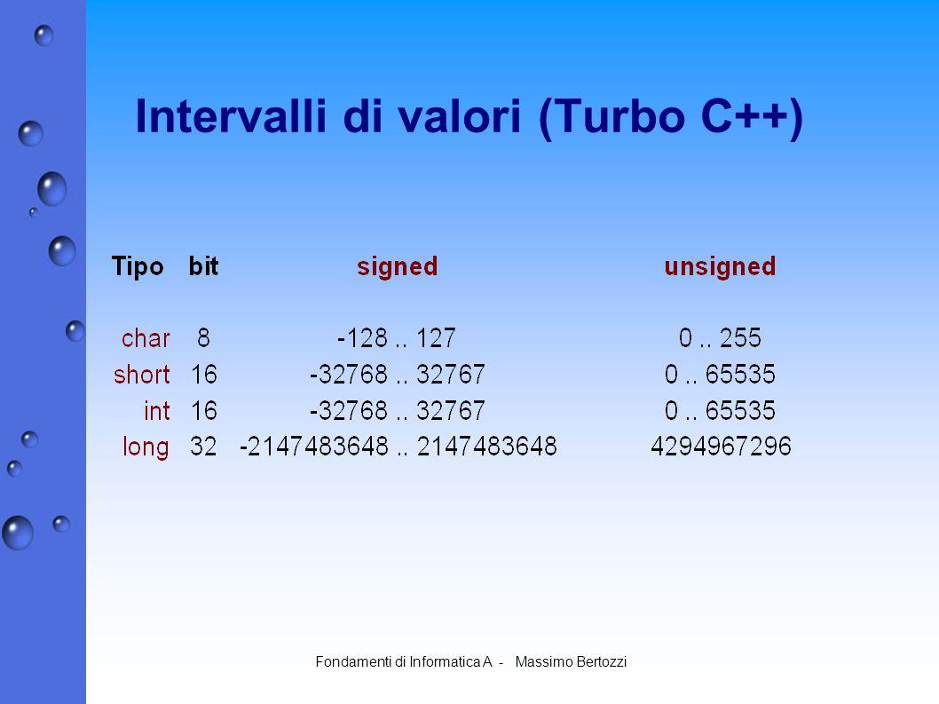 Fondamenti di Informatica A - Massimo Bertozzi Intervalli di valori (Turbo C++)