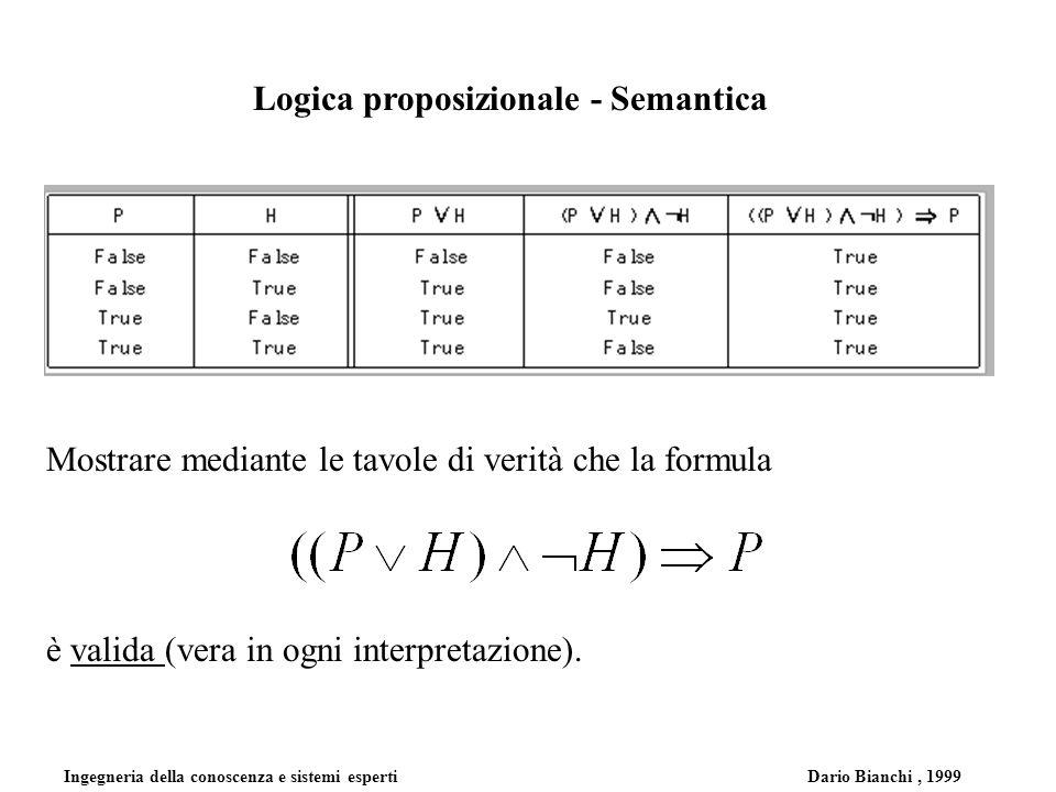 Ingegneria della conoscenza e sistemi esperti Dario Bianchi, 1999 Logica proposizionale - Semantica Mostrare mediante le tavole di verità che la formula è valida (vera in ogni interpretazione).