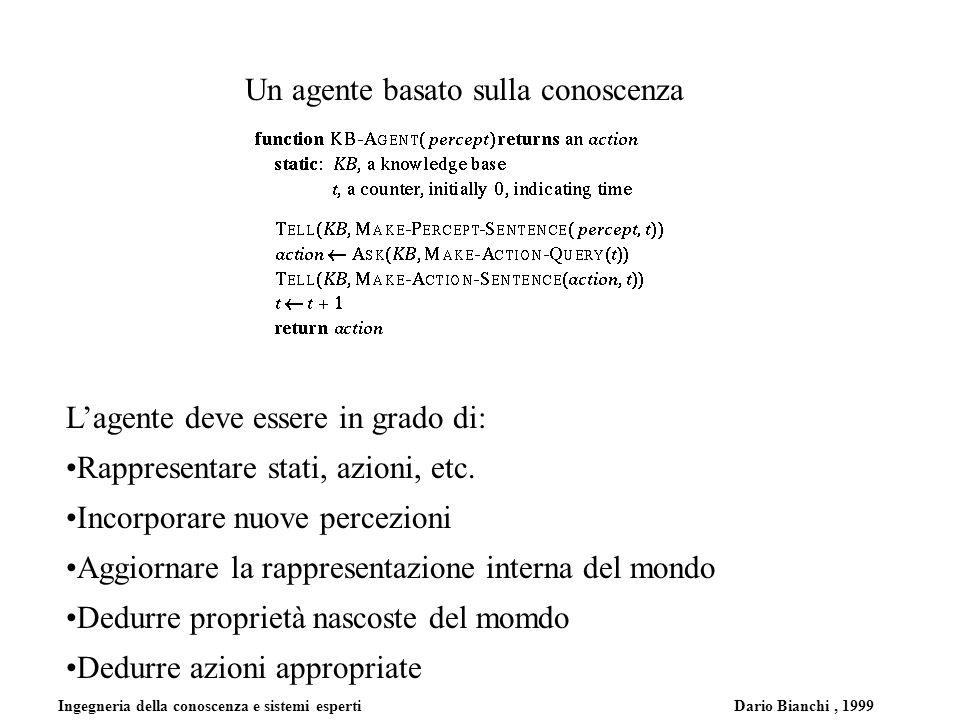 Ingegneria della conoscenza e sistemi esperti Dario Bianchi, 1999 Un agente basato sulla conoscenza Lagente deve essere in grado di: Rappresentare stati, azioni, etc.