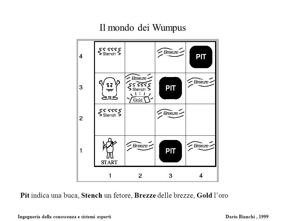 Ingegneria della conoscenza e sistemi esperti Dario Bianchi, 1999 Il mondo dei Wumpus Pit indica una buca, Stench un fetore, Brezze delle brezze, Gold loro