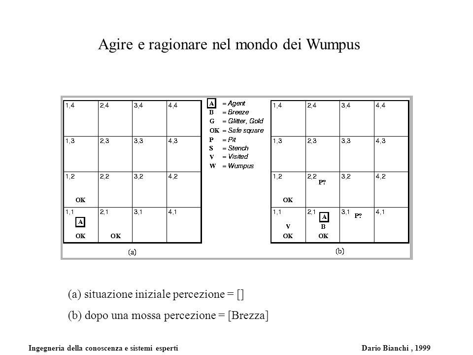 Ingegneria della conoscenza e sistemi esperti Dario Bianchi, 1999 Agire e ragionare nel mondo dei Wumpus (a) situazione iniziale percezione = [] (b) dopo una mossa percezione = [Brezza]