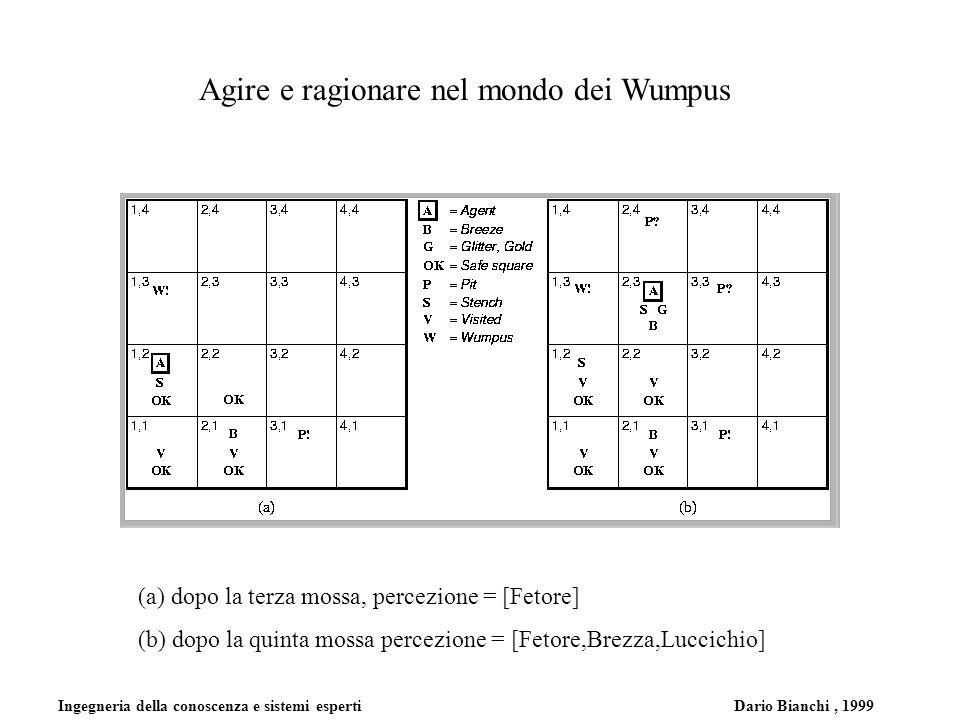 Ingegneria della conoscenza e sistemi esperti Dario Bianchi, 1999 Agire e ragionare nel mondo dei Wumpus (a) dopo la terza mossa, percezione = [Fetore] (b) dopo la quinta mossa percezione = [Fetore,Brezza,Luccichio]
