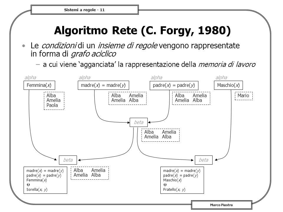 Sistemi a regole - 11 Marco Piastra Algoritmo Rete (C. Forgy, 1980) Le condizioni di un insieme di regole vengono rappresentate in forma di grafo acic