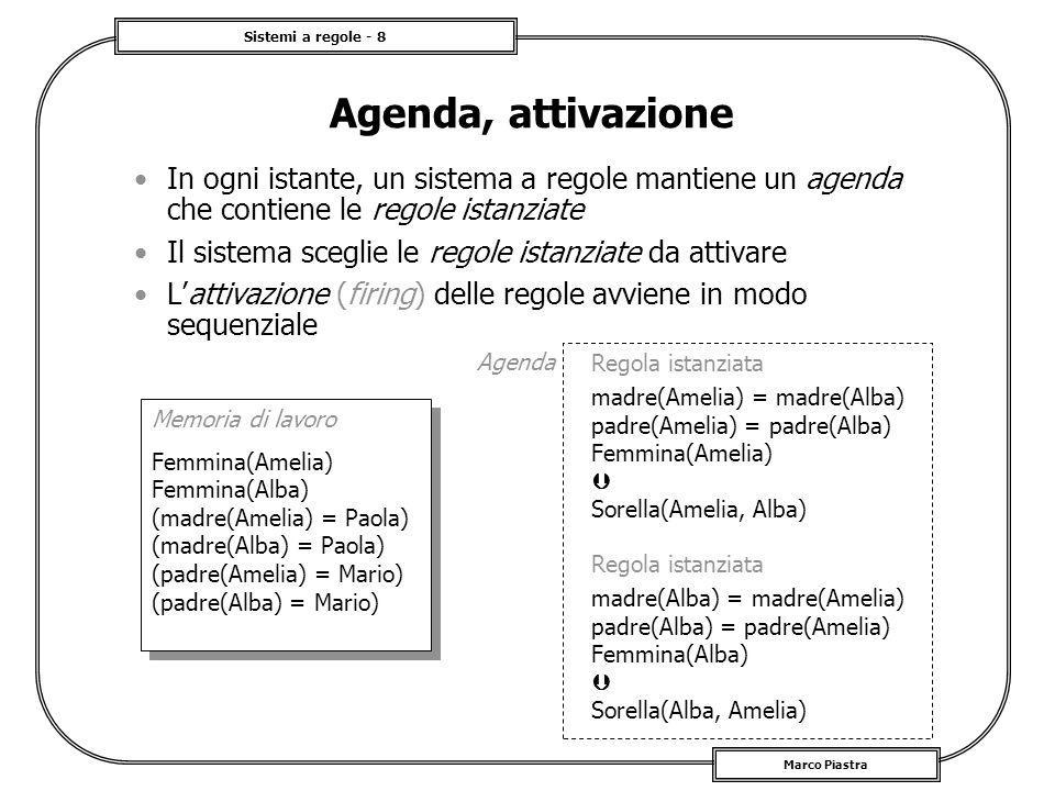 Sistemi a regole - 8 Marco Piastra Agenda, attivazione In ogni istante, un sistema a regole mantiene un agenda che contiene le regole istanziate Il si