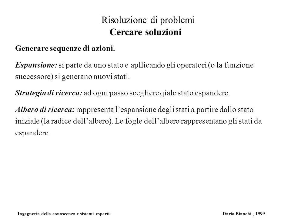 Ingegneria della conoscenza e sistemi esperti Dario Bianchi, 1999 Risoluzione di problemi Cercare soluzioni Generare sequenze di azioni.