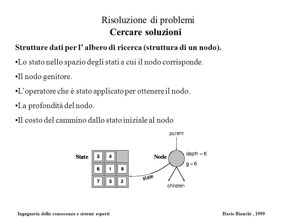 Ingegneria della conoscenza e sistemi esperti Dario Bianchi, 1999 Risoluzione di problemi Cercare soluzioni Strutture dati per l albero di ricerca (struttura di un nodo).