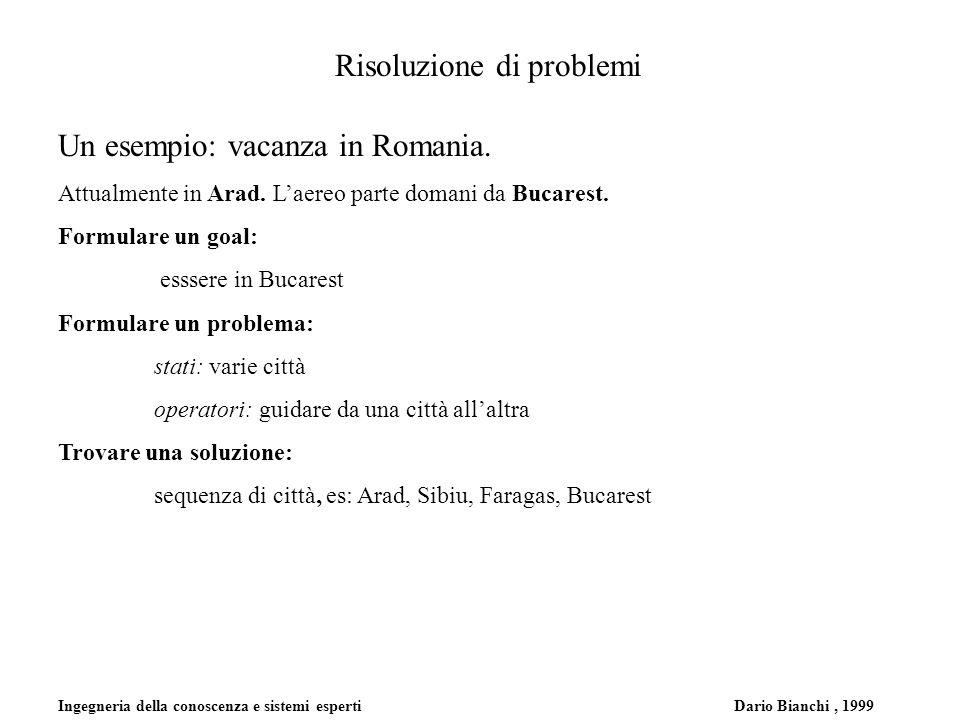Ingegneria della conoscenza e sistemi esperti Dario Bianchi, 1999 Risoluzione di problemi Ricerca greedy (golosa) Funzione di valutazione h(n) (heuristic) = stima del costo dal nodo n al goal.