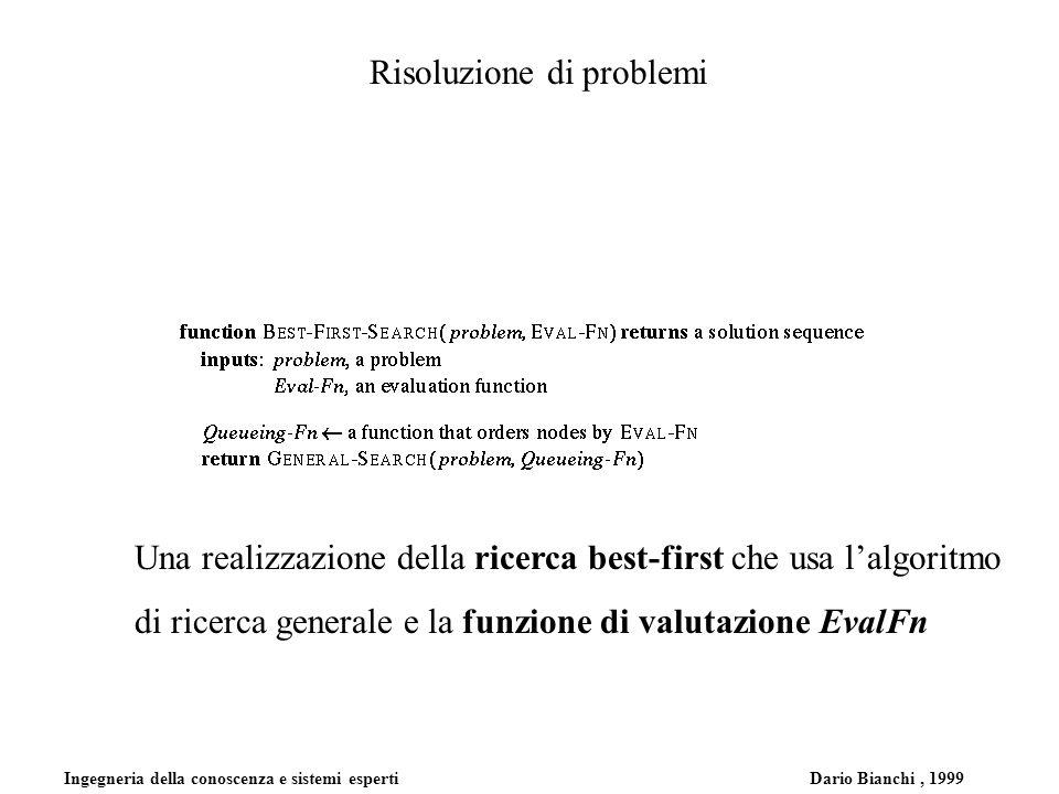 Ingegneria della conoscenza e sistemi esperti Dario Bianchi, 1999 Risoluzione di problemi Una realizzazione della ricerca best-first che usa lalgoritm