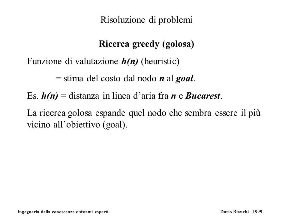 Ingegneria della conoscenza e sistemi esperti Dario Bianchi, 1999 Risoluzione di problemi Ricerca greedy (golosa) Funzione di valutazione h(n) (heuris