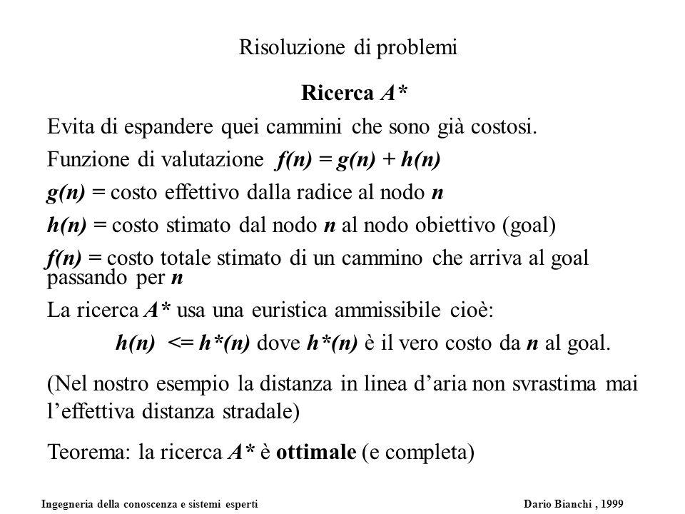 Ingegneria della conoscenza e sistemi esperti Dario Bianchi, 1999 Risoluzione di problemi Ricerca A* Evita di espandere quei cammini che sono già costosi.