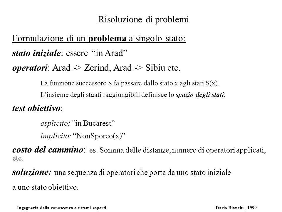 Ingegneria della conoscenza e sistemi esperti Dario Bianchi, 1999 Risoluzione di problemi Formulazione di un problema a singolo stato: stato iniziale: essere in Arad operatori: Arad -> Zerind, Arad -> Sibiu etc.